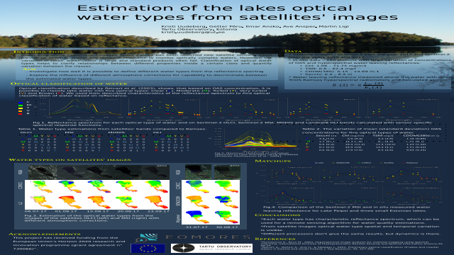Estimation of the lakes optical  water types from satellites