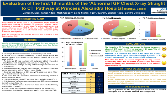 Evaluation of the first 18 months of the 'Abnormal GP Chest X-ray Straight to CT' Pathway at Princess Alexandra Hospital (Harlow, Essex)
