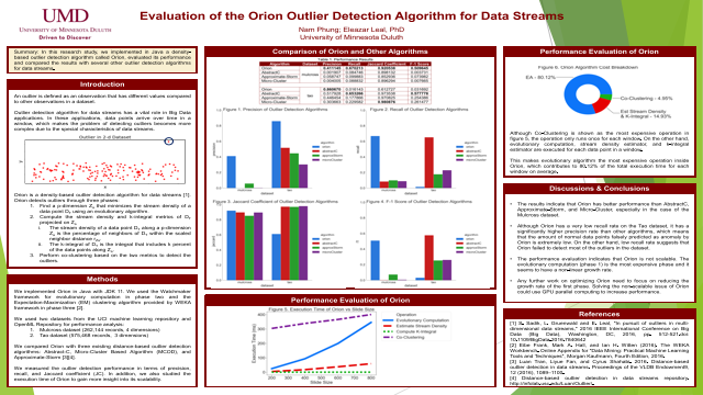 Evaluation of the Orion Outlier Detection Algorithm for Data Streams