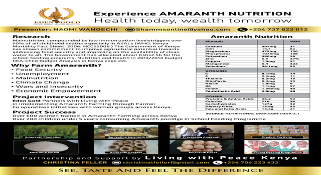 Experience Amaranth Nutrition: Health Today, Wealth Tomorrow