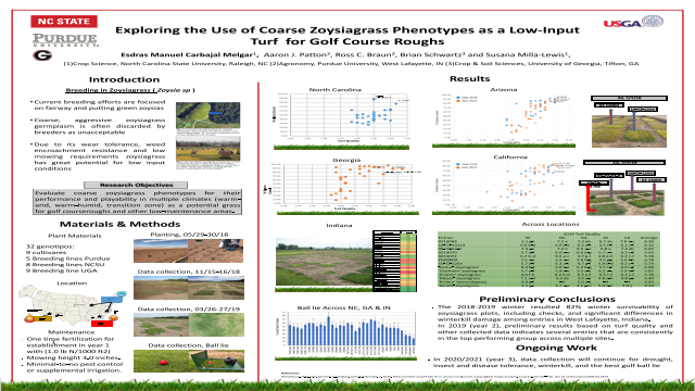 Exploring the Use of Coarse Zoysiagrass Phenotypes as a Low-Input  Turf  for Golf Course Roughs