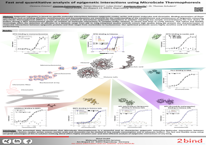 Fast and quantitative analysis of epigenetic interactions using MicroScale Thermophoresis