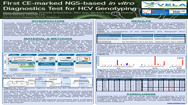 First CE-Marked Next-Generation Sequencing-based <i>in vitro</i> Diagnostics Test for HCV Genotyping