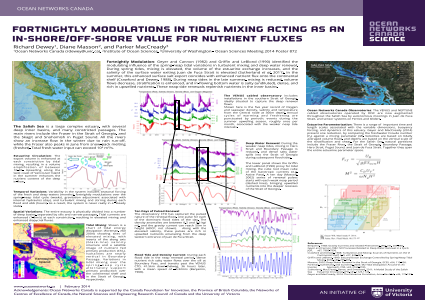 Fortnightly modulations in tidal mixing acting as an in-shore/off-shore value for nutrient fluxes