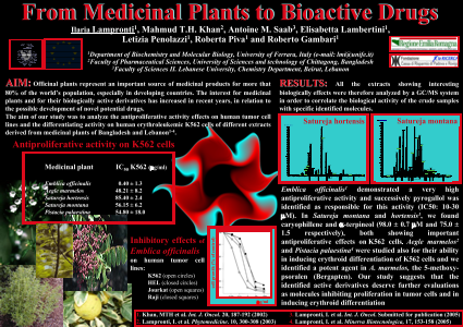 From Medicinal Plants to Bioactive Drugs