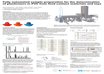 Fully automated sample preparation for the determination of plasticizers in PVC from food contact materials and toys