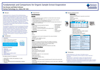 Fundamentals and Comparisons for Organic Sample Extract Evaporation