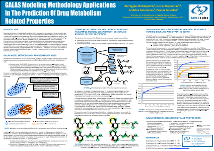 GALAS Modeling Methodology Applications In The Prediction Of Drug Metabolism Related Properties