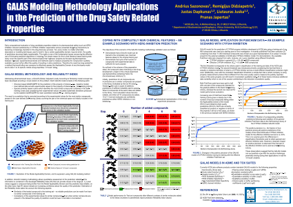 GALAS Modeling Methodology Applications in the Prediction of the Drug Safety Related Properties