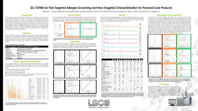 GC-TOFMS for Fast Targeted Allergen Screening and Non-Targeted Characterization for Personal Care Products