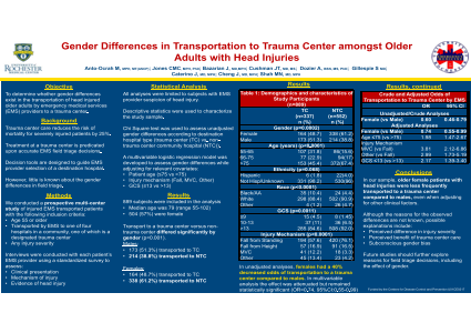 Gender Differences in Transportation to Trauma Center amongst Older Adults with Head Injuries