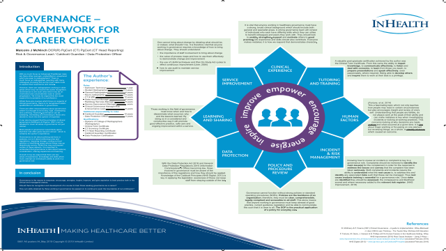 Governance - A Framework for a Career Choice