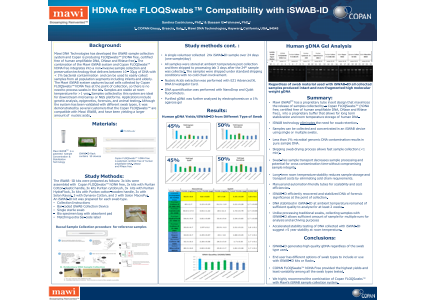 HDNA free FLOQSwabs™ Compatibility with iSWAB-ID