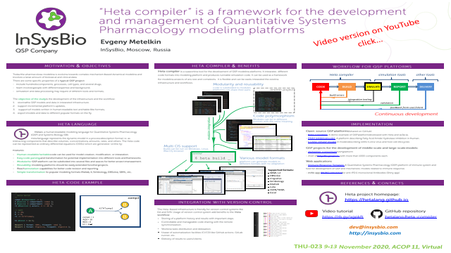 """""""Heta compiler"""" is a framework for the development and management of Quantitative Systems Pharmacology modeling platforms"""