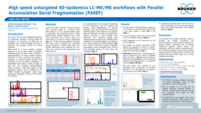 High speed untargeted 4D-lipidomics LC-MS/MS workflows with Parallel Accumulation Serial Fragmentation (PASEF)