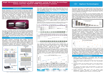 High-Throughput Analysis of DNA Samples using the D1K ScreenTape Assay and the Agilent 2200 TapeStation System