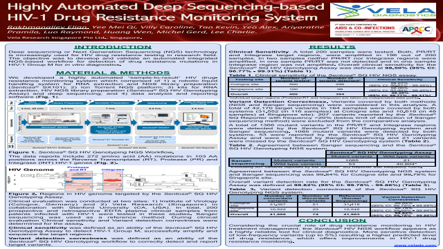Highly Automated Deep Sequencing-based HIV-1 Drug Resistance Monitoring System
