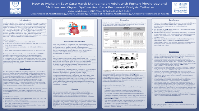 How to Make an Easy Case Hard: Managing an Adult with Fontan Physiology and Multisystem Organ Dysfunction for a Peritoneal Dialysis Catheter
