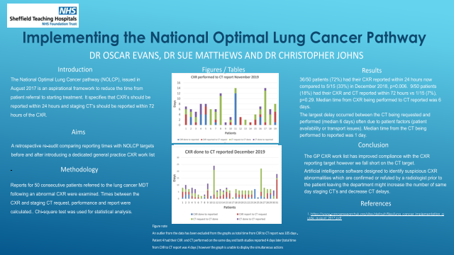 Implementing the National Optimal Lung Cancer