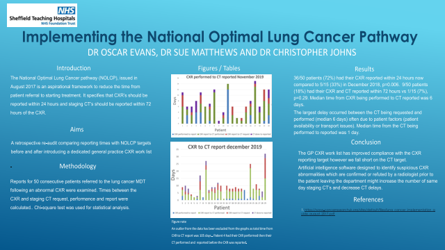 Implementing the National Optimal Lung Cancer Pathway
