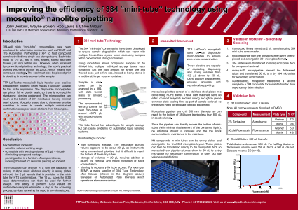 Improving the efficiency of 384 mini-tube technology using mosquito nanlolitre pipetting