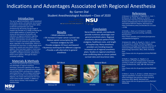 Indications and Advantages Associated with Regional Anesthesia