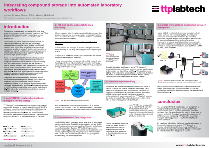Integrating compound storage into automated laboratory workflows