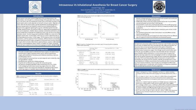 Intravenous Vs Inhalational Anesthesia for Breast Cancer Surgery