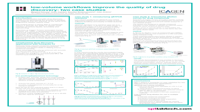 low-volume workflows improve the quality of drug discovery: two case studies