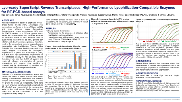 Lyo-ready SuperScript Reverse Transcriptases: High-Performance Lyophilization-Compatible Enzymes for RT-PCR-based assays
