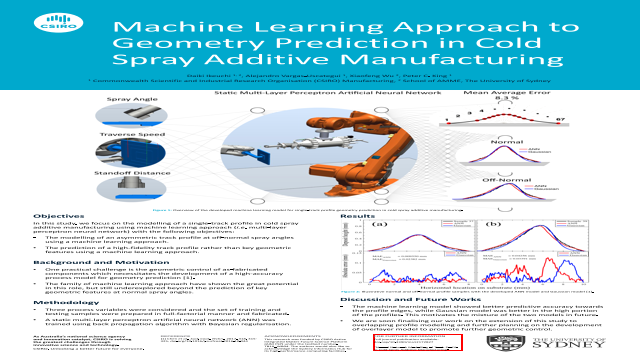 Machine Learning Approach to Geometry Prediction in Cold Spray Additive Manufacturing