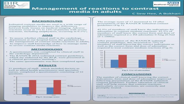 Management of reactions to contrast media in adults