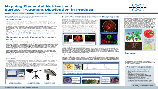 Mapping Elemental Nutrient and Surface Treatment Distribution in Produce