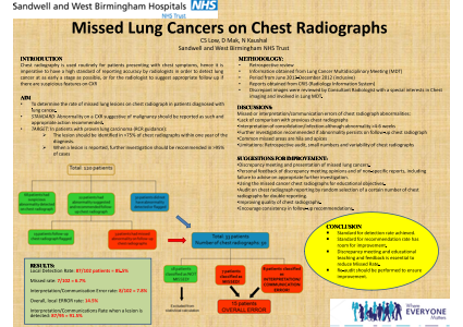 Missed Lung Cancers on Chest Radiographs