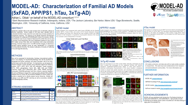 MODEL-AD: Characterization of Familial AD Models (5xFAD, APP/PS1, hTau, 3xTg-AD)