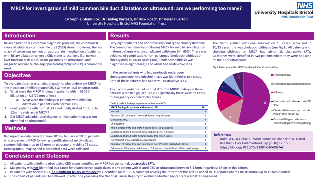 MRCP for investigation of mild common bile duct dilatation on ultrasound: are we performing too many?