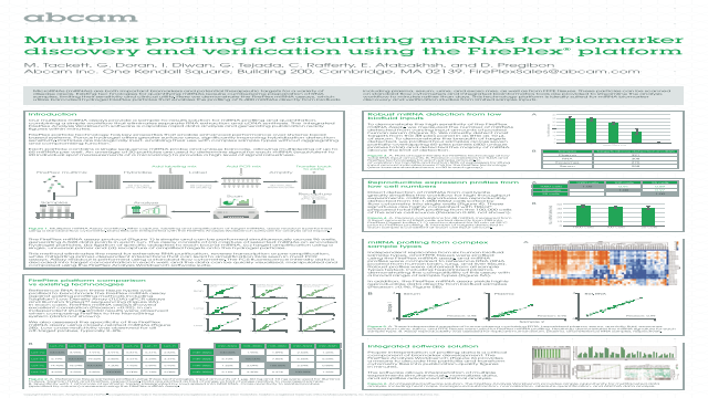 Multiplex miRNA Profiling for Biomarker Discovery and Verification Studies Using the FirePlex® Platform