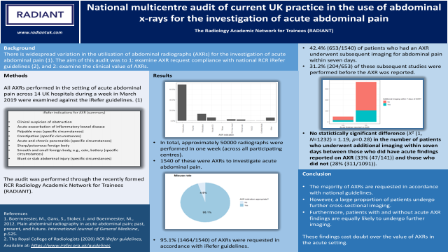 National multicentre audit of current UK practice in the use of abdominal x rays for the investigation of acute abdominal pain