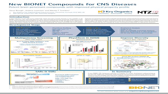 New BIONET Compounds for CNS Diseases