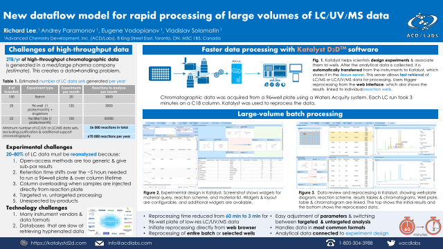 New dataflow model for rapid processing of large volumes of LC/UV/MS data