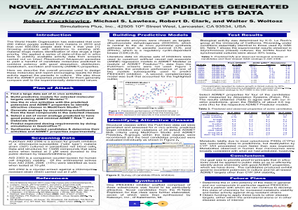 Novel Antimalarial Drug Candidates Generated In Silico by Analysis of Public HTS Data