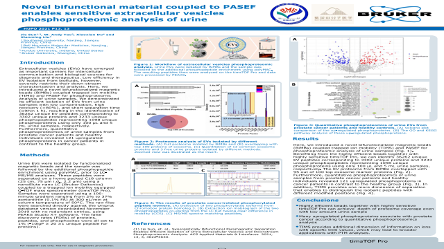 Novel bifunctional material coupled to PASEF enables sensitive extracellular vesicles phosphoproteomic analysis of urine