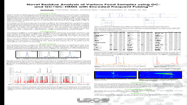 Novel Residue Analysis of Various Food Samples using GC and GCxGC-HRMS with Encoded Frequent Pulsing™