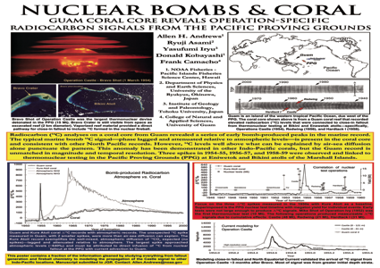 NUCLEAR BOMBS &CORAL: GUAM CORAL CORE REVEALS OPERATION-SPECIFIC RADIOCARBON SIGNALS FROM THE PACIFIC PROVING GROUNDS