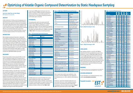 Optimizing Volatile Organic Compound Determination by Static Headspace Sampling