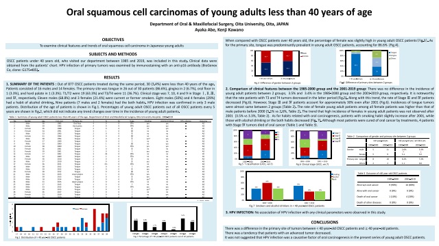 175:Oral Squamous Cell Carcinoma Of Young Adults Less Than 40 Years Of Age[AAOM2020}