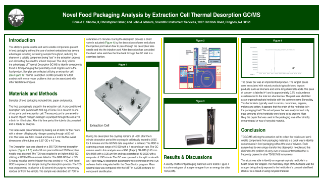 Packaging Analysis by Extraction Cell Thermal Desorption GC/MS