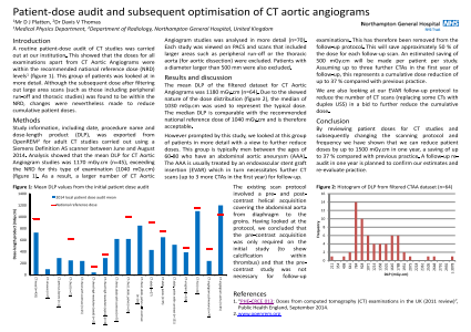 Patient-dose audit and subsequent optimisation of CT aortic angiograms