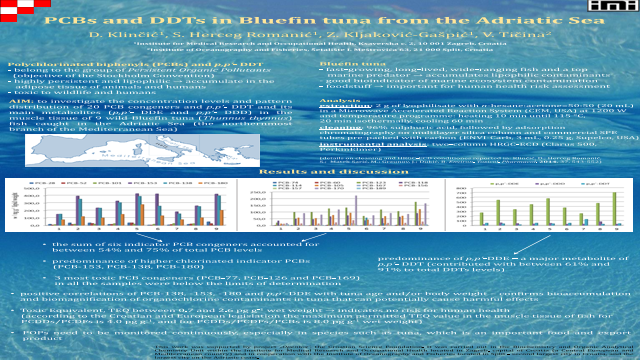 PCBs and DDTs in Bluefin tuna from the Adriatic Sea
