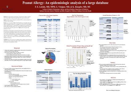 Peanut Allergy: An epidemiologic analysis of a large database